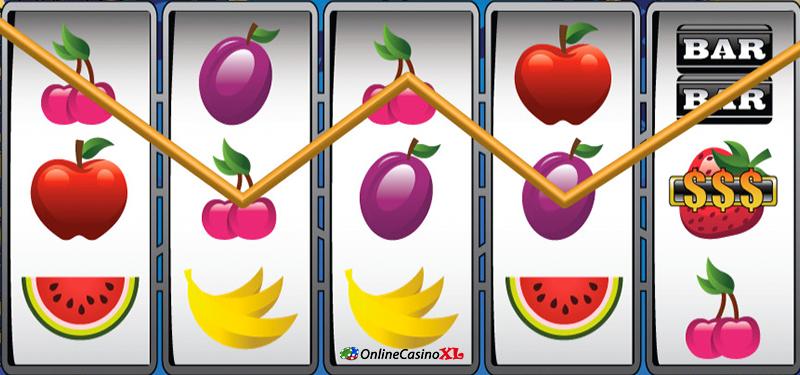 In een Online Casino spelen
